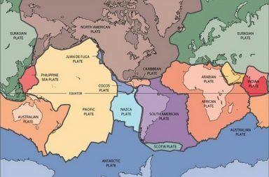 القشرة الأرضية الصفائح التكتونية الوشاح الأرض