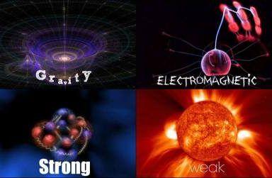 ما القوى الأساسية الأربع في الكون قوة الجاذبية القوة الكهرومغناطيسية القوة النووية الشديدة القوة النووية الضعيفة الجسيمات