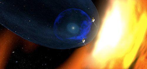 ما هو الغلاف الشمسي مم يتكون الغلاف الشمسي الرياح الشمسية الوسط بين النجمي المحلي الفضاء بين النجمي تسارع الجسيمات النظام الشمسي