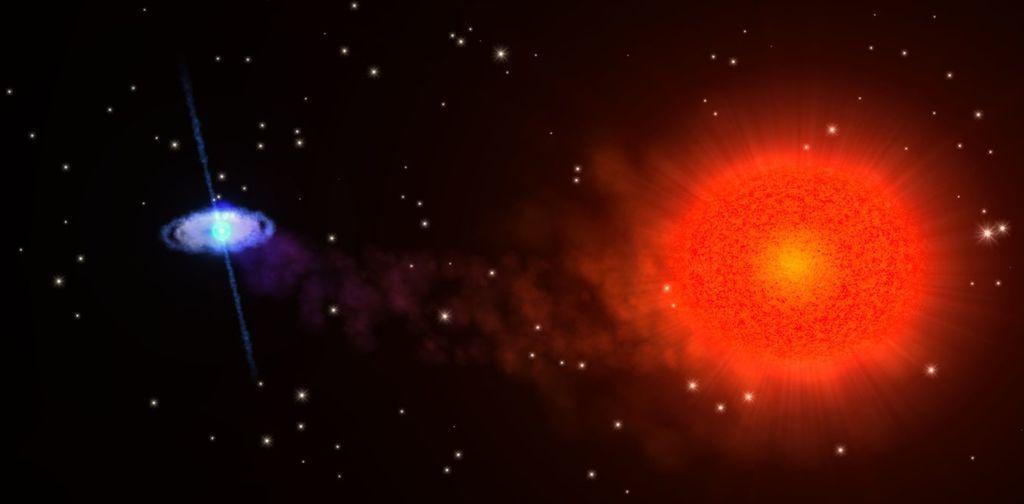 لأول مرة: نجم يقوم من بين الأموات بمساعدة نجم آخر