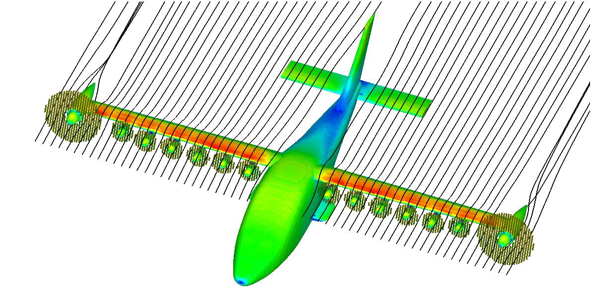 ما هي ديناميكا الهواء دراسة تفاعل الغازات مع الأجسام المتحركة قوى المقاومة والرفع التي تحدث بسبب مرور الهواء فوق الأجسام الصلبة وحولها