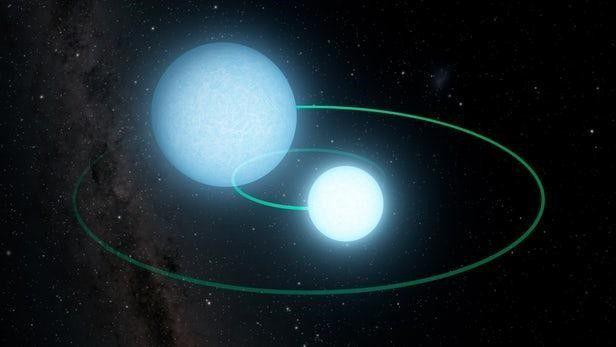 اكتشاف نجمين يدوران حول بعضهما بشكل أسرع مما قد رأينا من قبل الموجات الثقالية موجات الجاذبية ثنائي الأقزام البيضاء نجم نيوتروني